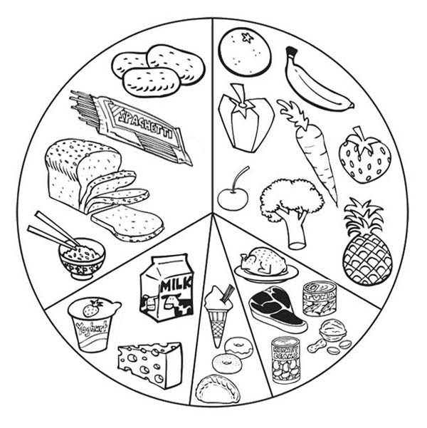 List Of Healthy Food Coloring Pages on Number Coloring Pages